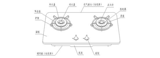 燃气灶的结构零部件