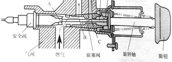 燃气灶点火总成内部图2