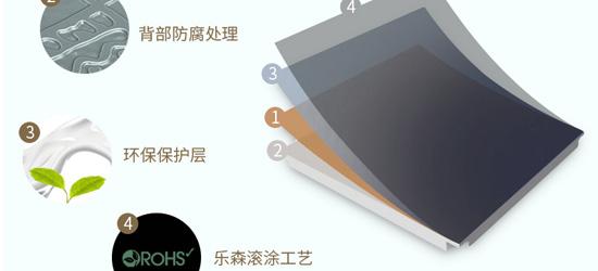 铝扣板的几大分类是什么?该如何选购